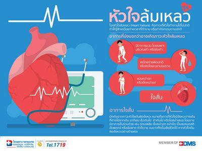 วิธีการรับรู้และรักษาสัญญาณเริ่มต้นของการหายใจล้มเหลว